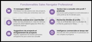 Sales navigator linkedin
