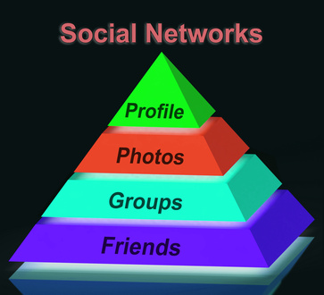 Visibilite groupe linkedin